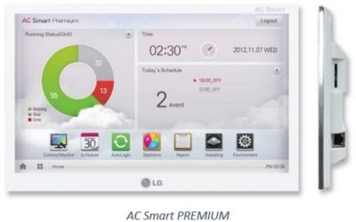 AC Smart Premium – podstawowe zasady instalacji urządzenia
