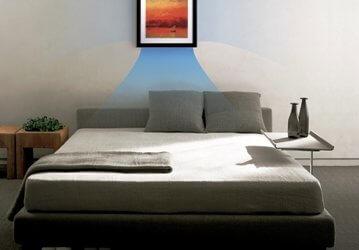Jaka klimatyzacja do mieszkania 50 m2?